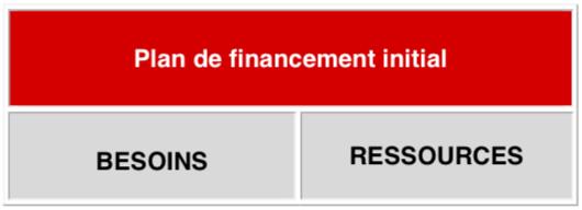 plan-financement-initial-creation-entreprise-guide