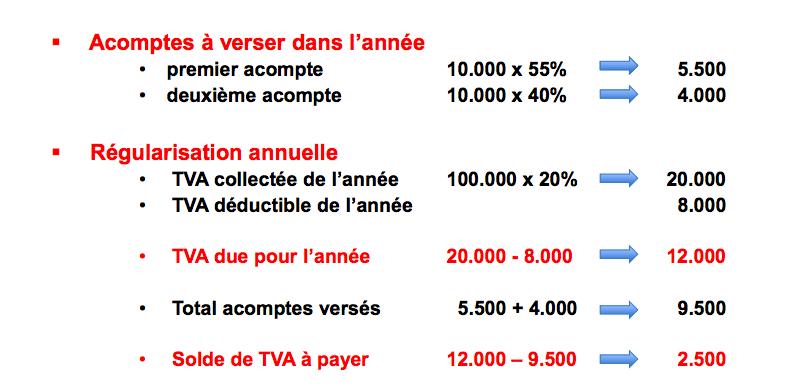 Formation Fiscale A La Creation D Entreprise Tva Taxe Sur La